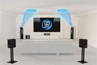Dolby Atmos biograf eksempel