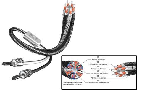 Inakustik Referenz LS-603