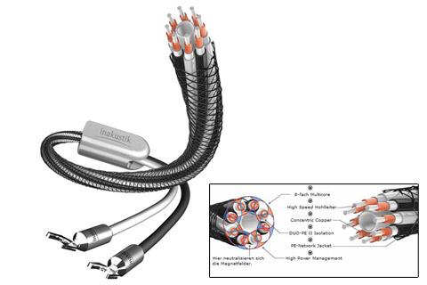 LS-803 er et anmelderrost reference højttalerkabelsæt på 2x 3 meter. Leveres i single eller bi-wire udgave med banan eller spade terminering.