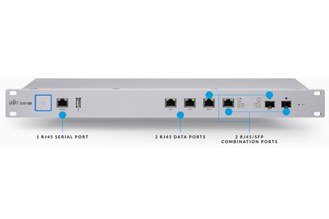 Ubiquiti Unifi USG-PRO Security Gateway