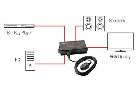 Lindy VGA og HDMI til VGA audio switch/konverter