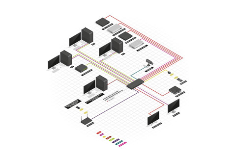 Lindy 8 ports præsentations switch - Opsætning