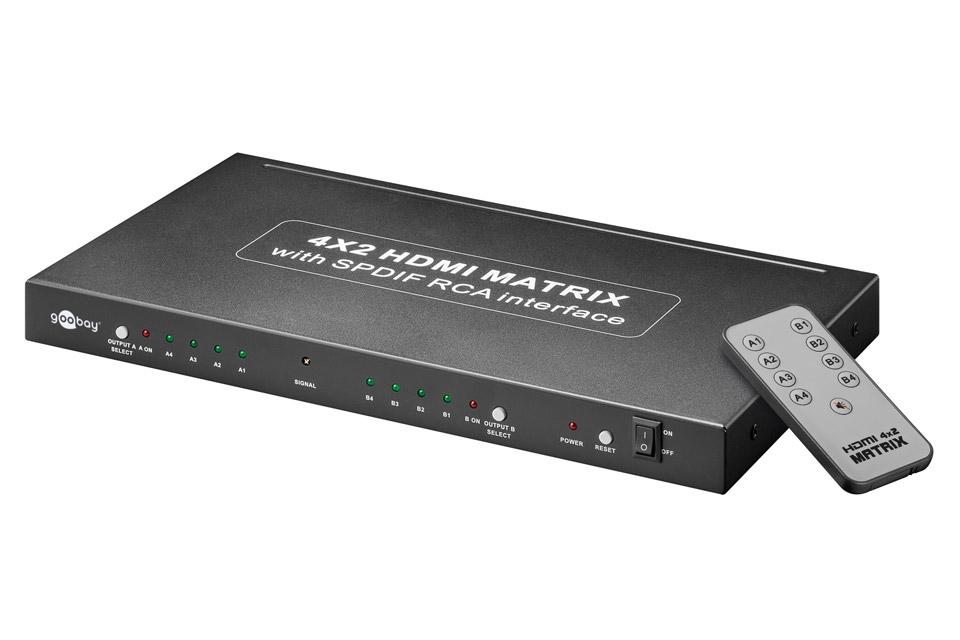 HDMI Matrix omskifter/switch mellem 4 apparater med udgang til f.eks. TV og projektor. Understøtter 4K Ultra HD.