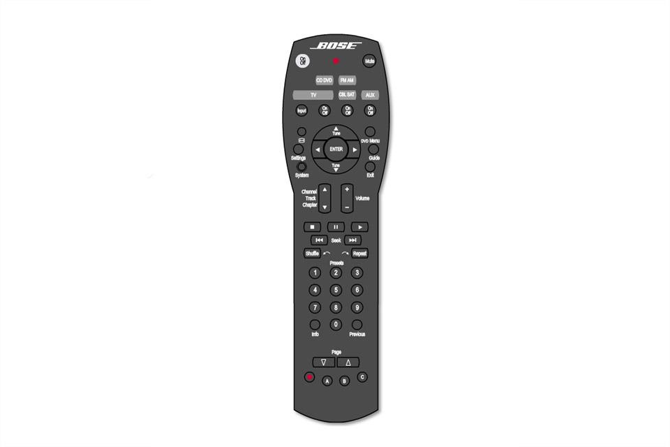 Bruges til bl.a. Bose 321® home entertainment og 321® GS home entertainment systemer.
