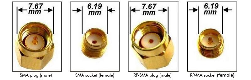 SMA stik og RP-SMA stik typer