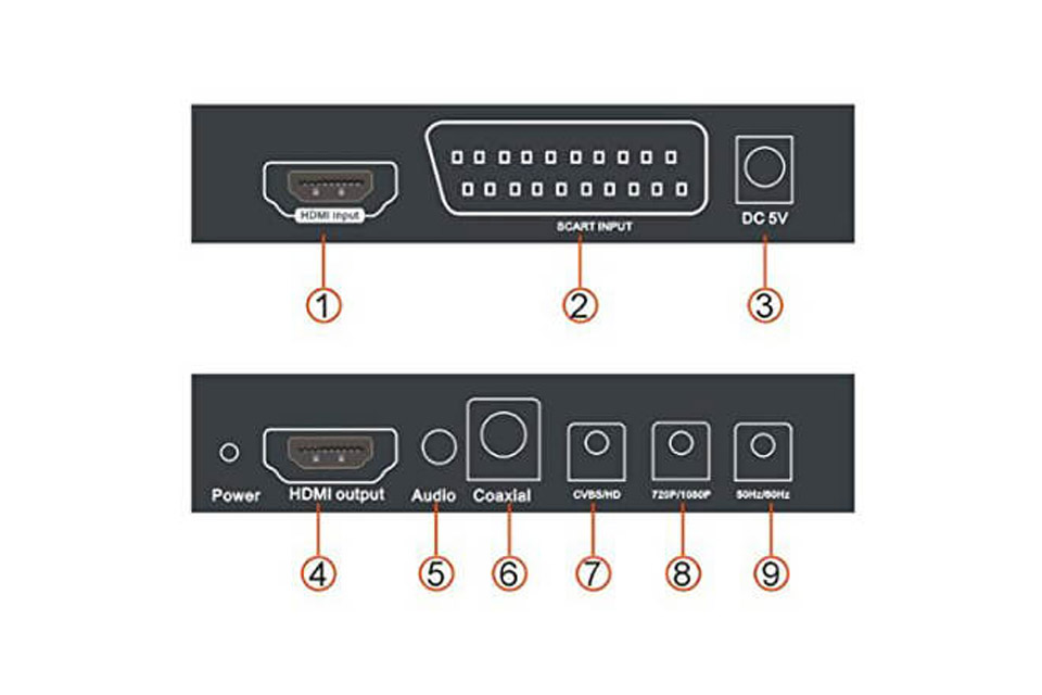 Scart to HDMI converter and scaler (1x Scart in - 1x HDMI out)