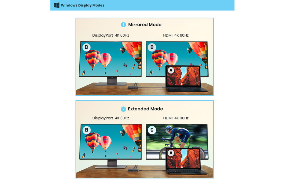 CalDigit USB-C SOHO dock - Windows screens