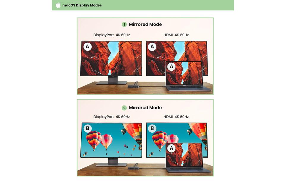 CalDigit USB-C SOHO dock - macOS screens