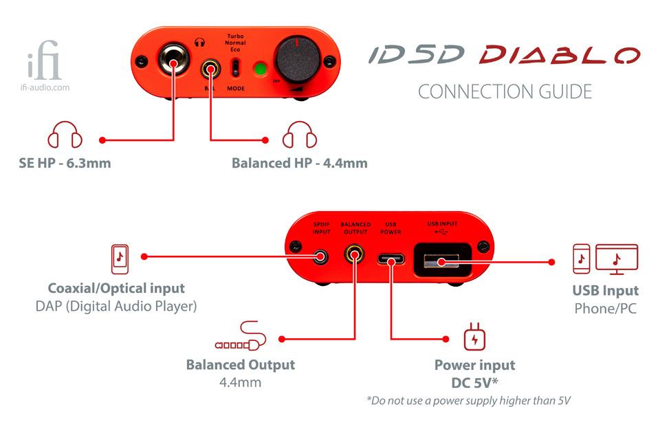 ifi Audio iDSD Diablo connections