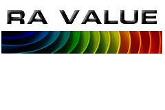 CRI RA value - Colour Rendering Index