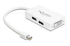 Displayport-mini adaptor / converters