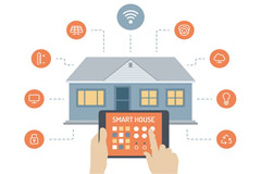 Smart home og Multirum-lyd