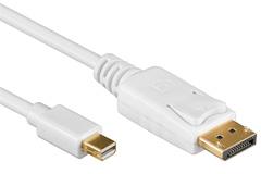 Mini DisplayPort - DisplayPort